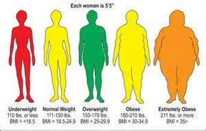 bariatrics picture 6