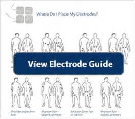 where to place electrodes for sexual pleasure picture 1