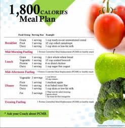 1800 ada calorie diet picture 5