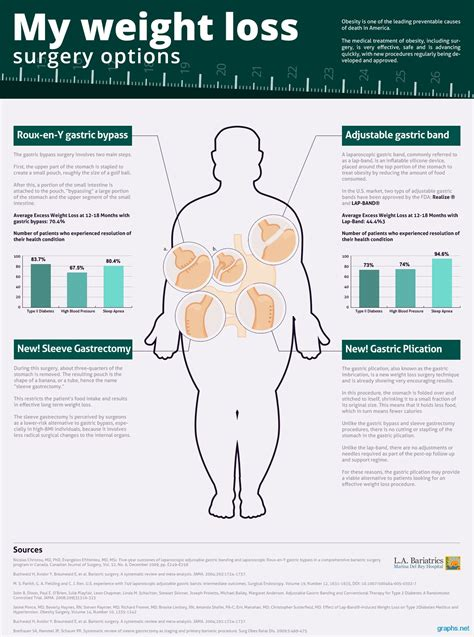 weight loss and surgery picture 10