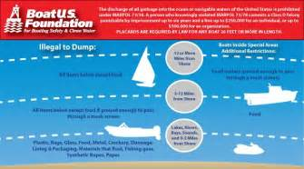 marine trash & debris guidelines picture 1
