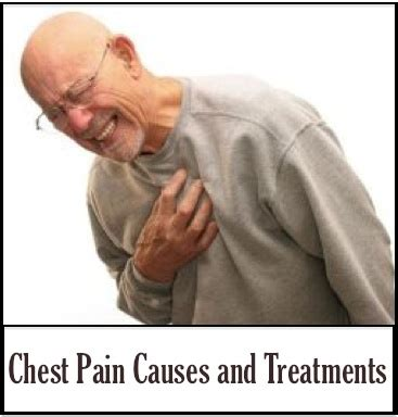 chest pain relief picture 6