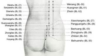acupressure for pelvic muscle spasms picture 2