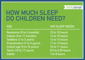 how much sleep does my child need picture 5