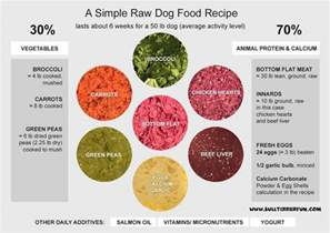raw diet dog picture 6