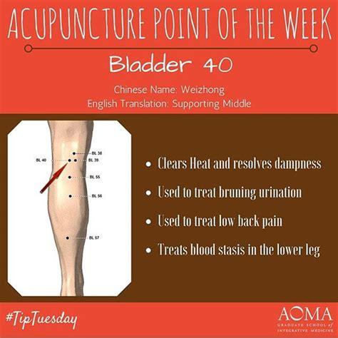 acupressure points for bladder spasms picture 10