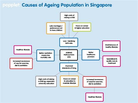 ageing problen in japan solution picture 10