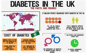 diabetic diets for men that are 72 years old picture 5