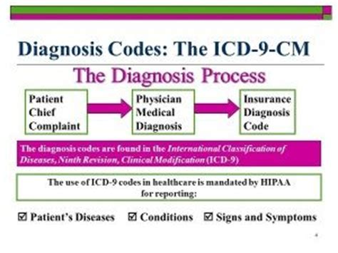 icd 9 code for skin cancer picture 7