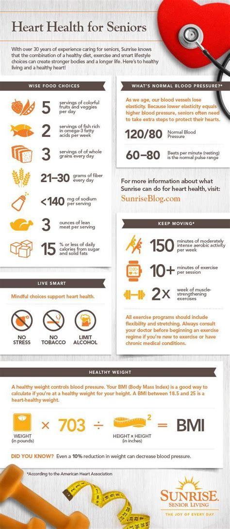 american heart smart diet picture 13