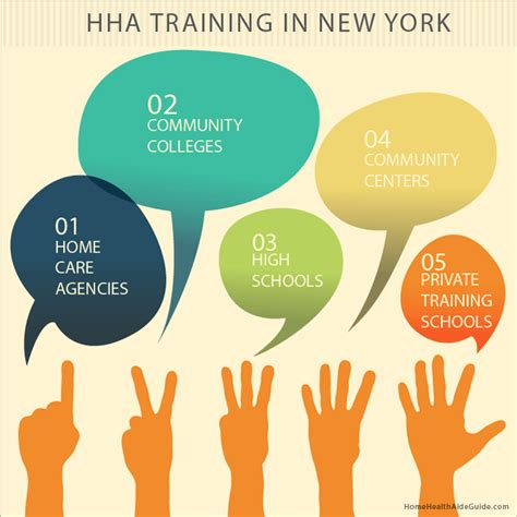 home health aide training in nyc picture 11