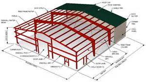 erection cost and pre engineered steel building picture 11