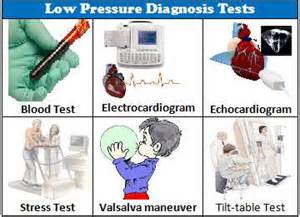 Blood pressure dianosis picture 14