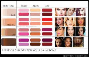 perfect makeup colors for your skin picture 5