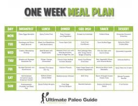 meal plan for weight loss picture 3