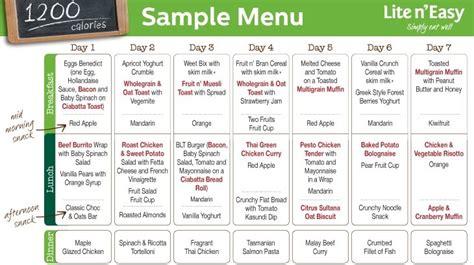 calorie diet picture 11