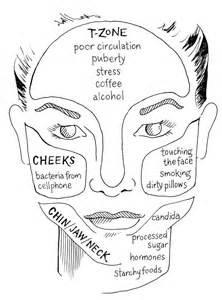 holistic acne medicine picture 9