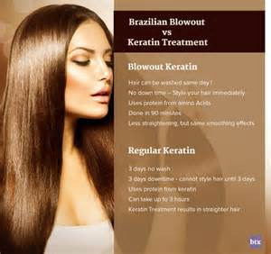 brazilian keratin therapy vs coppola keratin therapy picture 1