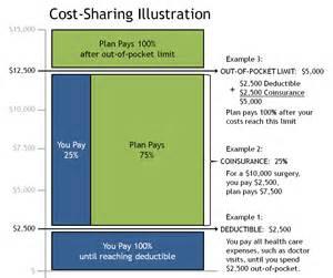 health insurance quotes la quinta ca picture 17