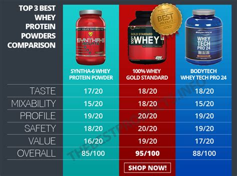 cheapest muscle supplement picture 15