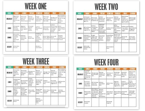free diet meal plans with shopping list picture 5