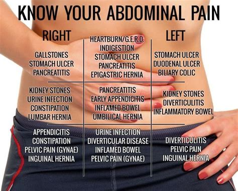abdominal pain and colon cancer picture 1