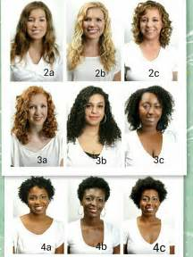 curly hair types picture 5