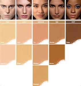 skin that won't tan picture 6