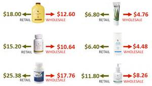 retinol-a wholesale for retail picture 6