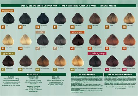 herbatint herbal haircolor picture 17
