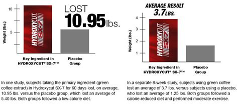 alpha hydroxycut picture 18