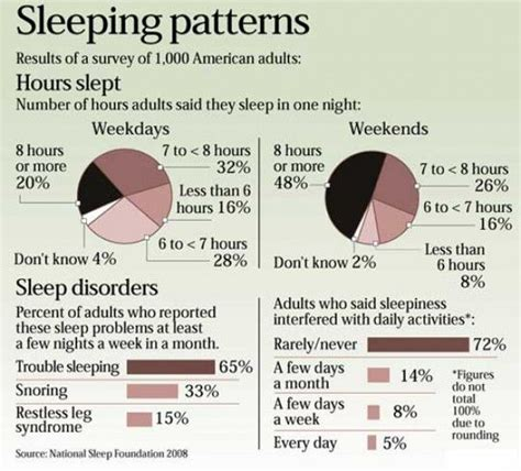 american sleep disorders ociation picture 11