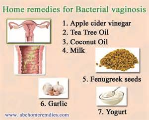 natural cures for bacterial vaginosis picture 2