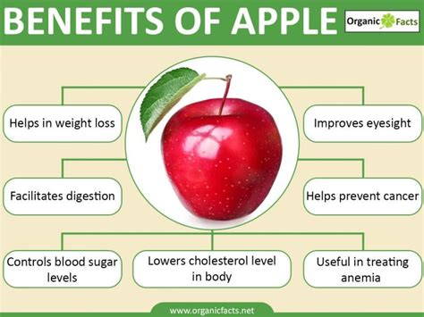Appie suppressants safe for people with high blood picture 10