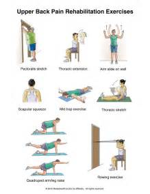 Best fat burning excersize picture 11