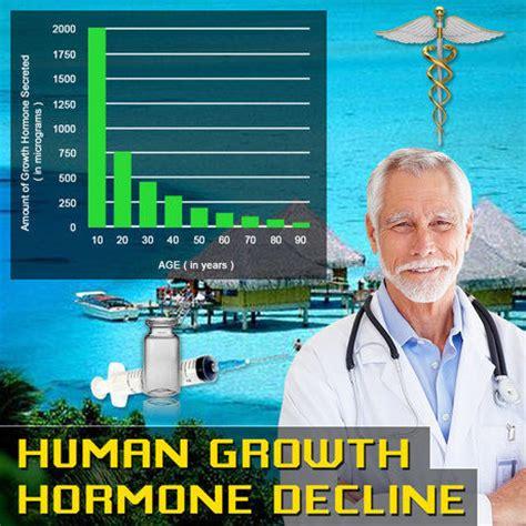 apotek human growth hormone picture 2