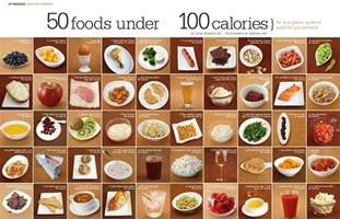 best diet that curbs your appee picture 10
