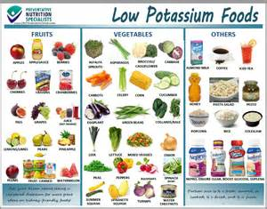 low potium and low sodium and diet picture 4