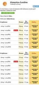 comprare su eurochemlabs picture 3
