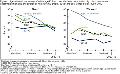 why aging population is to blame for uncontrollable picture 9