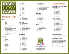 low carb diet plans free picture 3