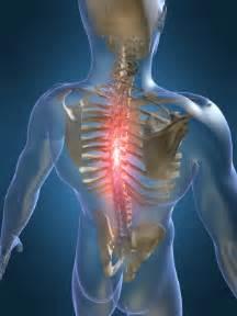 back ache relief picture 1