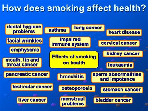 cigar smoke cause cancer lower sperm count picture 13