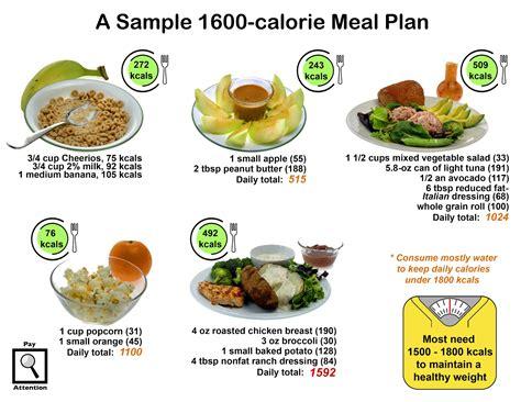 1500 calorie ada diet picture 13