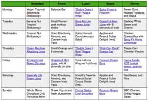 best online diet programs picture 6