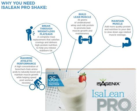 proprietary blend for loss weight picture 7