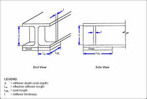 pipe expansion joint picture 11