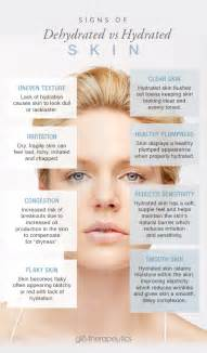 dehydration of the skin picture 2