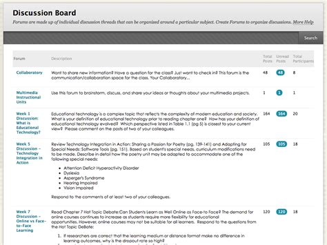 hyperthyroidism discussion board forum picture 5