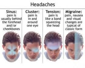 cluster headaches sleep picture 7